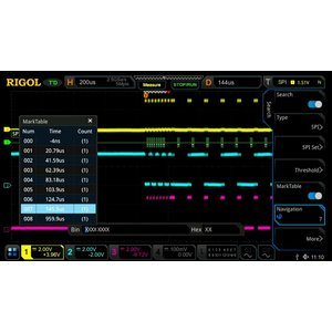 Software Option RIGOL DS7000-EMBD for Decoding I2C, SPI